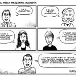 Social Media Marketing gekte